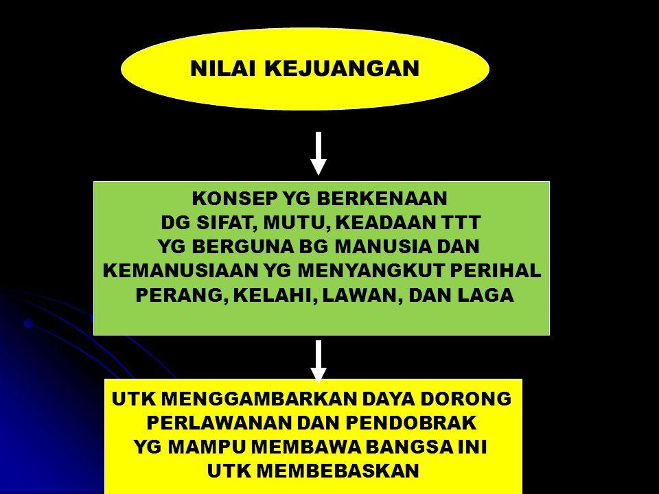 INTEGRASI NASIONAL VERTIKAL ADA 4 TUGAS: MELINDUNGI SEGENAP BANGSA INDONESIA DAN SELURUH TUMPAH DARAH INDONESIA MEMAJUKAN KESEJAHTERAAN UMUM MENCERDAS