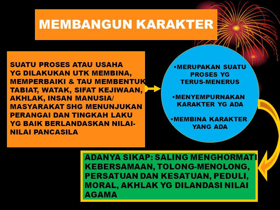DAYA SAING NASIONAL BANGSA INDONESIA….? DAYA SAING LOKAL DAYA SAING REGIONAL KOMPLEMENTER DAYA SAING NASIONAL