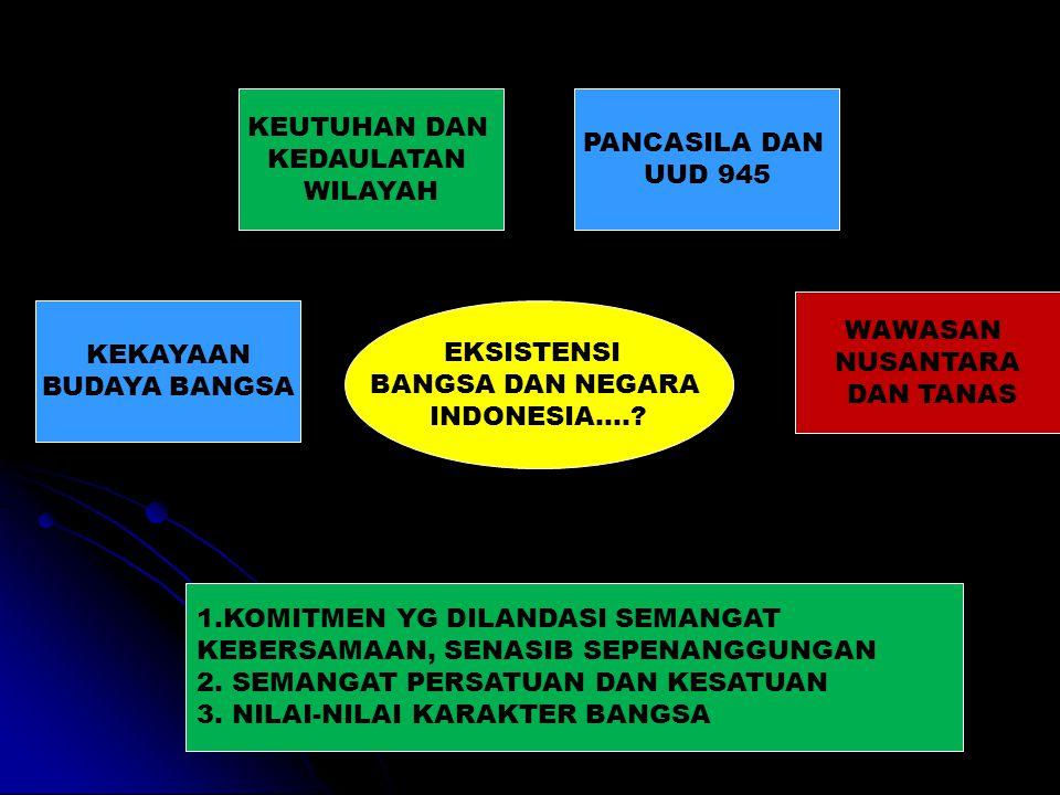 EKSISTENSI BANGSA DAN NEGARA INDONESIA….? FANATISME KELOMPOK/ GOLONGAN PENGEKANGAN PROSES DEMOKRATISASI KESENJANGAN SOSEK KESENJANGAN PEMBANGUNAN