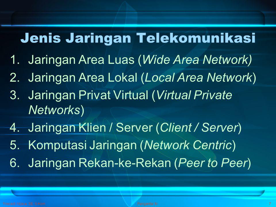 Trisnadi Wijaya, SE, S.Kom Pengantar SI7 Jenis Jaringan Telekomunikasi 1.Jaringan Area Luas (Wide Area Network) 2.Jaringan Area Lokal (Local Area Netw