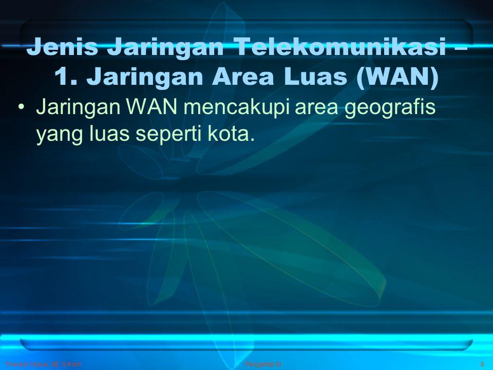 Trisnadi Wijaya, SE, S.Kom Pengantar SI8 Jenis Jaringan Telekomunikasi – 1. Jaringan Area Luas (WAN) Jaringan WAN mencakupi area geografis yang luas s