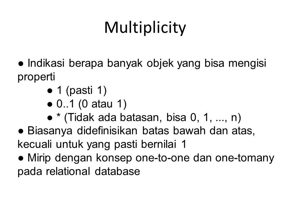 Multiplicity ● Indikasi berapa banyak objek yang bisa mengisi properti ● 1 (pasti 1) ● 0..1 (0 atau 1) ● * (Tidak ada batasan, bisa 0, 1,..., n) ● Bia