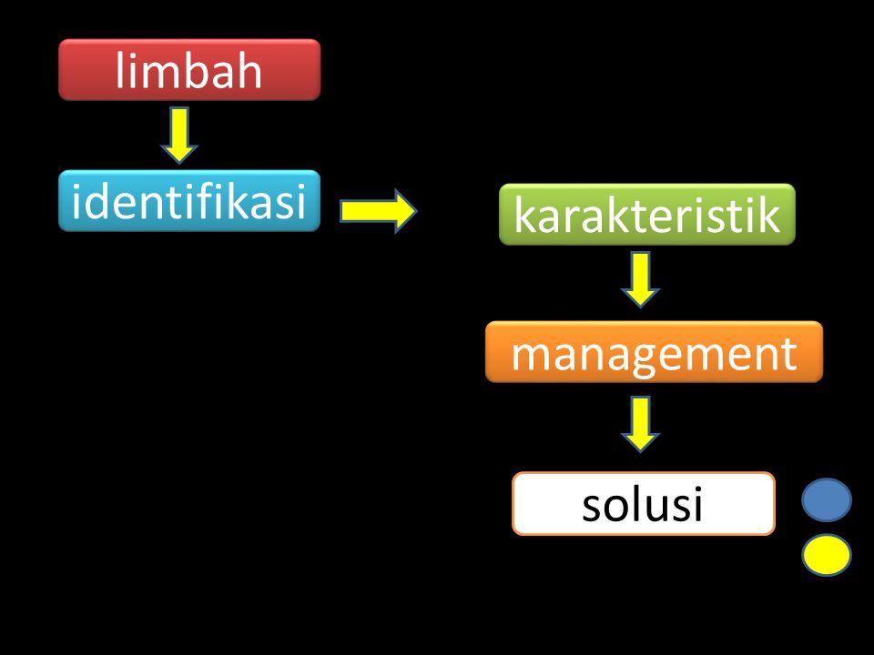 limbah identifikasi karakteristik management solusi