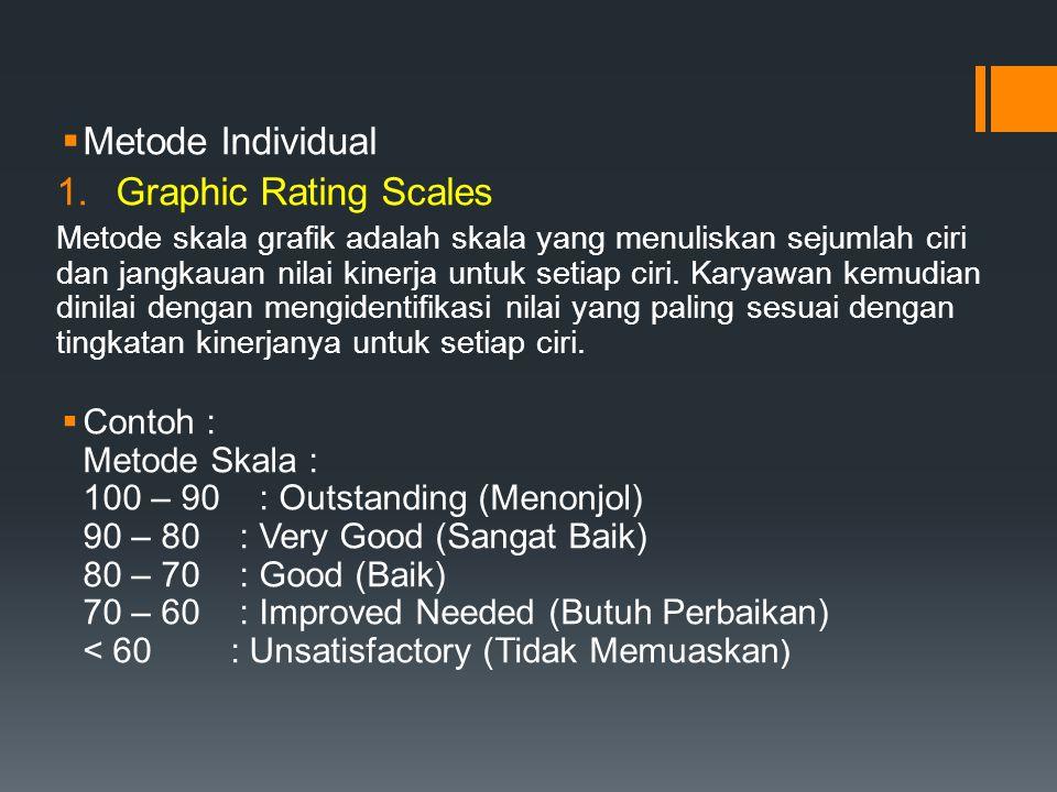  Metode Individual 1.Graphic Rating Scales Metode skala grafik adalah skala yang menuliskan sejumlah ciri dan jangkauan nilai kinerja untuk setiap ci