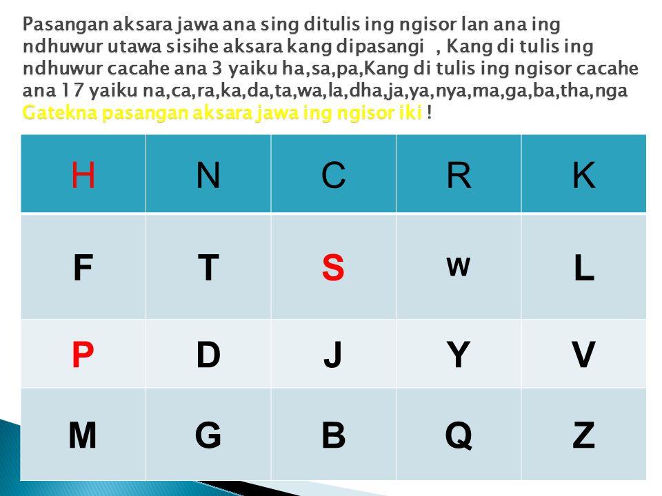Pasangan aksara jawa ana sing ditulis ing ngisor lan ana ing ndhuwur utawa sisihe aksara kang dipasangi, Kang di tulis ing ndhuwur cacahe ana 3 yaiku