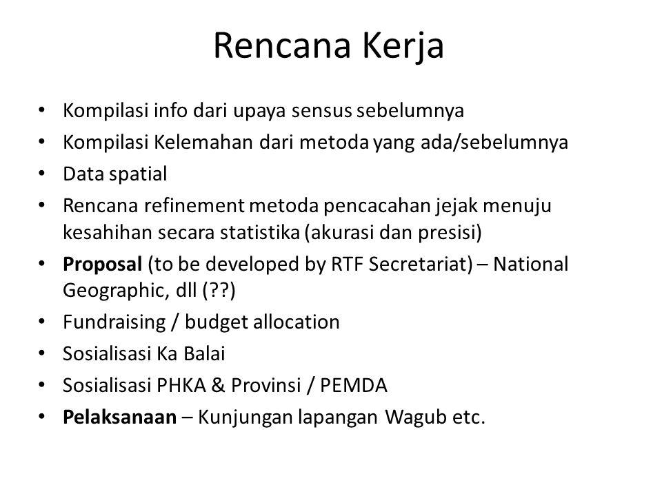 Rencana Kerja Kompilasi info dari upaya sensus sebelumnya Kompilasi Kelemahan dari metoda yang ada/sebelumnya Data spatial Rencana refinement metoda p