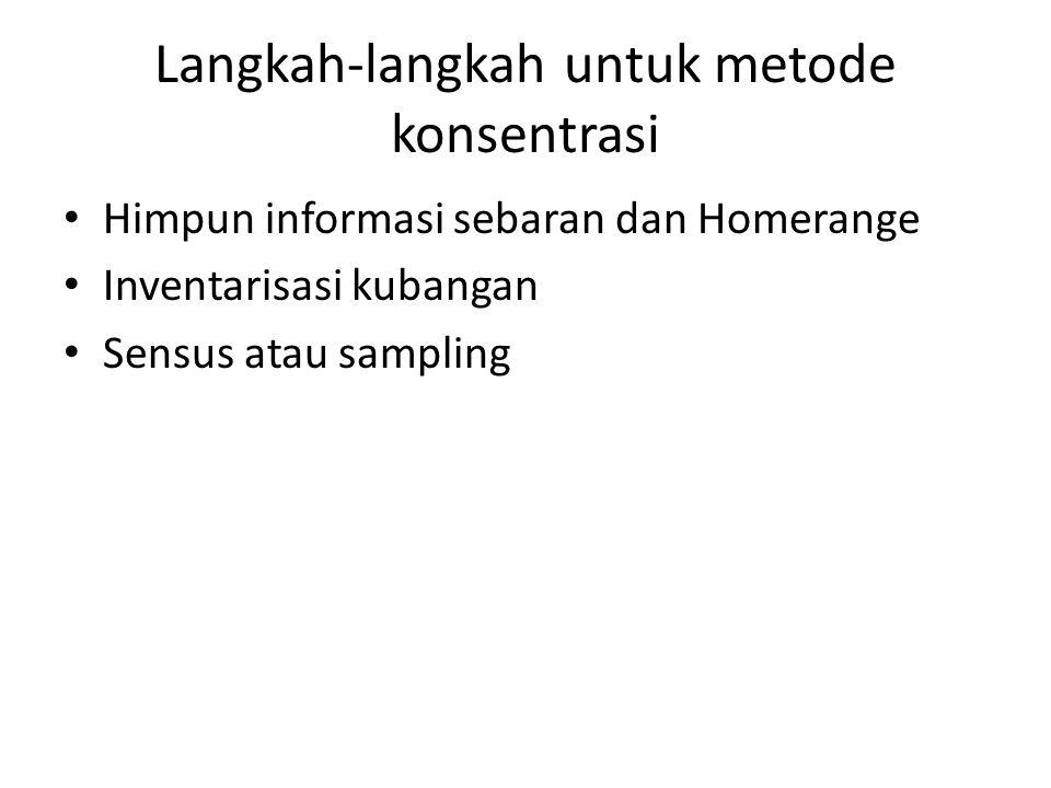 Langkah-langkah untuk metode konsentrasi Himpun informasi sebaran dan Homerange Inventarisasi kubangan Sensus atau sampling