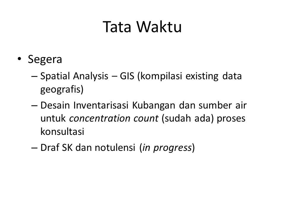 Tata Waktu Segera – Spatial Analysis – GIS (kompilasi existing data geografis) – Desain Inventarisasi Kubangan dan sumber air untuk concentration coun