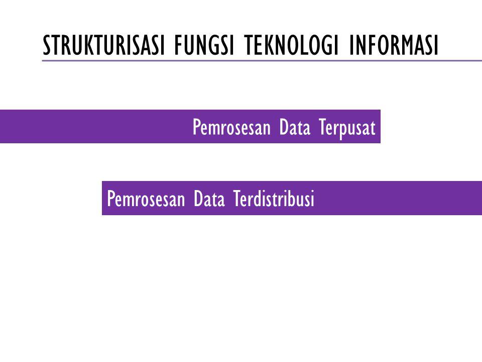 STRUKTURISASI FUNGSI TEKNOLOGI INFORMASI Pemrosesan Data Terpusat Pemrosesan Data Terdistribusi