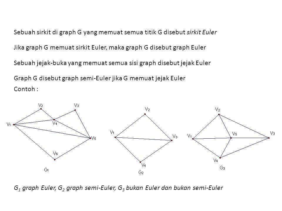 Karakterisasi Graph Euler dan Semi-Euler Teorema6.1: Misalkan G graph terhubung.