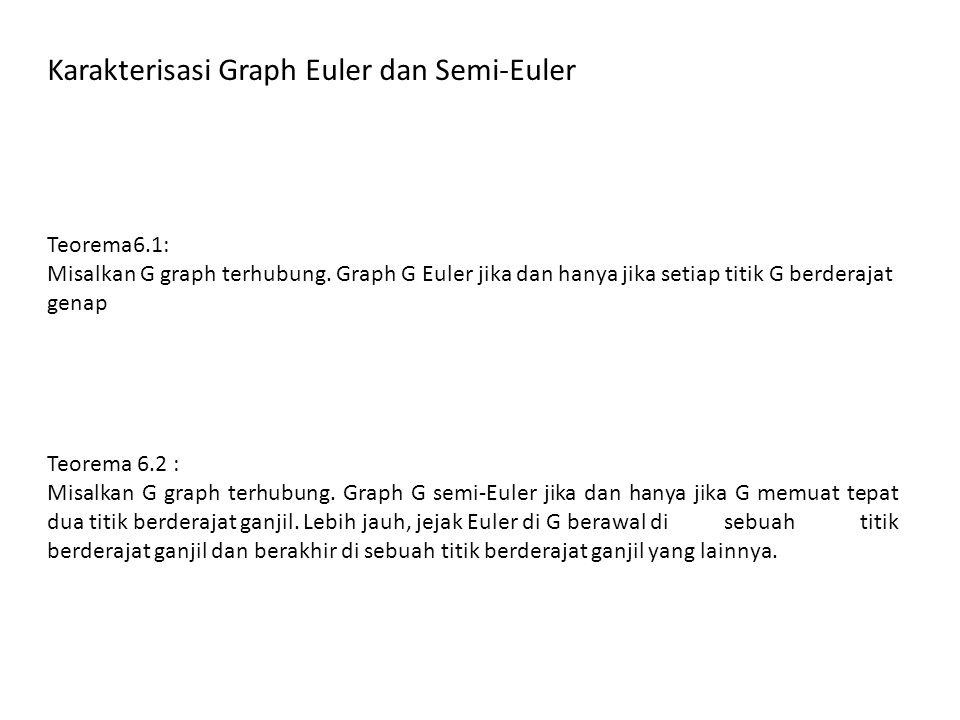 Bagaimana cara mengkonstruksi sebuah sirkit Euler pada graph Euler Algoritma Fleury Algoritma Fleury digunakan untuk mengkonstruksi sebuah sirkit Euler pada graph Euler.