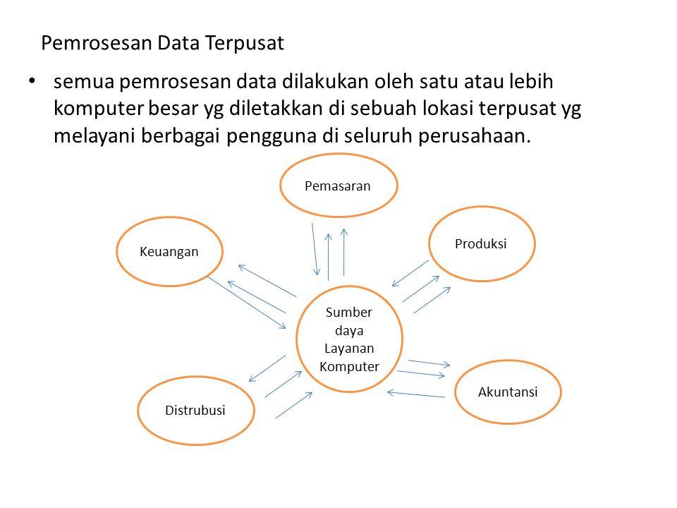 Pemrosesan Data Terpusat semua pemrosesan data dilakukan oleh satu atau lebih komputer besar yg diletakkan di sebuah lokasi terpusat yg melayani berba