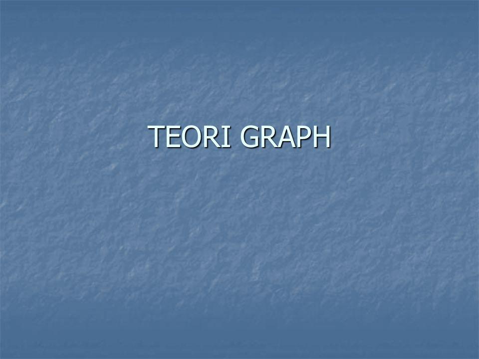 Graph Graph Graph digunakan untuk merepresentasikan objek-objek diskrit dan hubungan antara objek-objek tersebut.