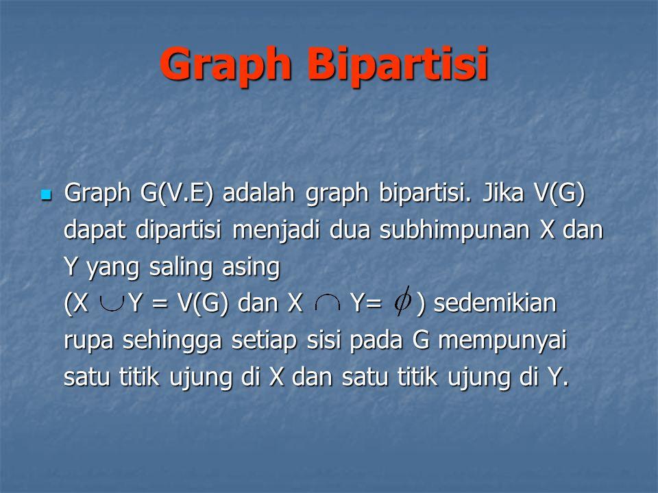 Graph G(V.E) adalah graph bipartisi. Jika V(G) Graph G(V.E) adalah graph bipartisi. Jika V(G) dapat dipartisi menjadi dua subhimpunan X dan dapat dipa