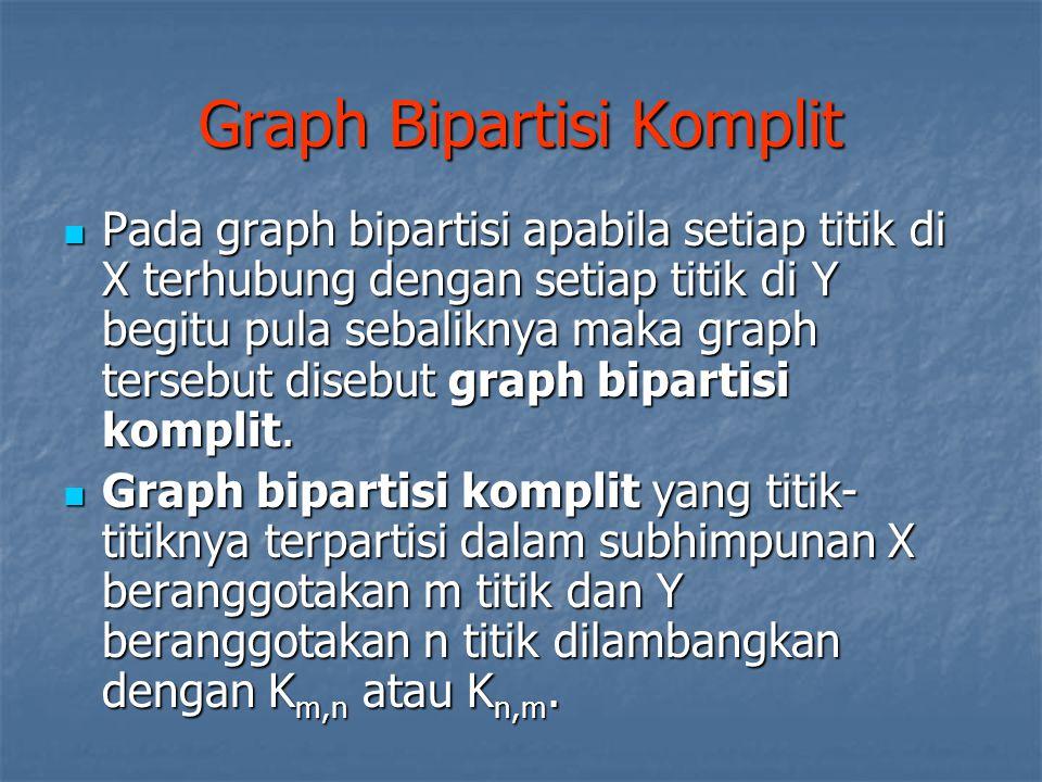 Pada graph bipartisi apabila setiap titik di X terhubung dengan setiap titik di Y begitu pula sebaliknya maka graph tersebut disebut graph bipartisi k