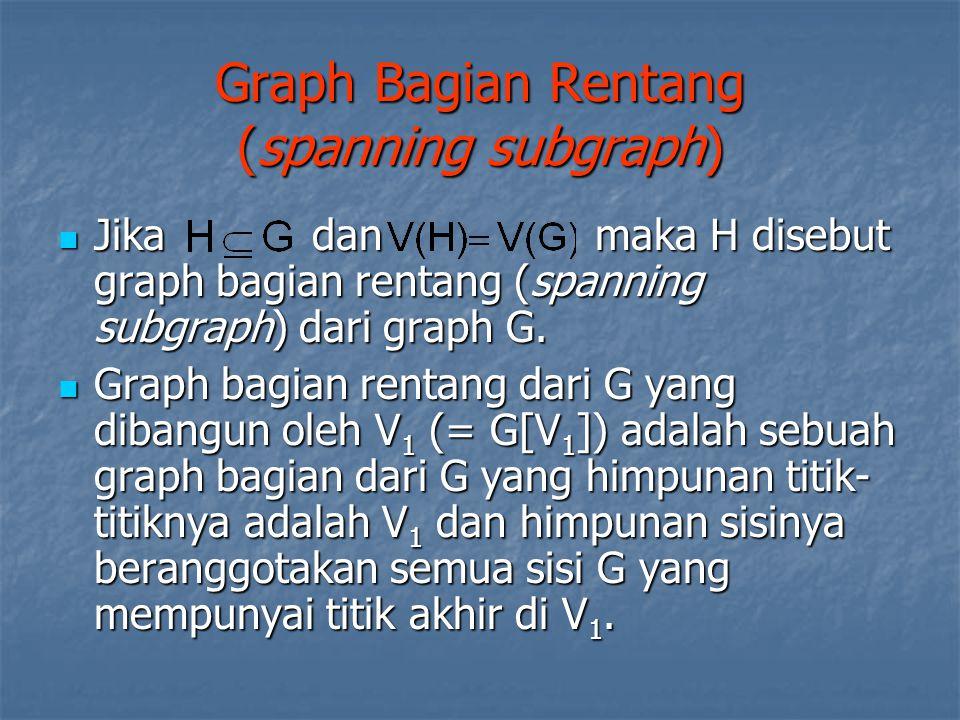 Graph Bagian Rentang (spanning subgraph) Jika dan maka H disebut graph bagian rentang (spanning subgraph) dari graph G. Jika dan maka H disebut graph