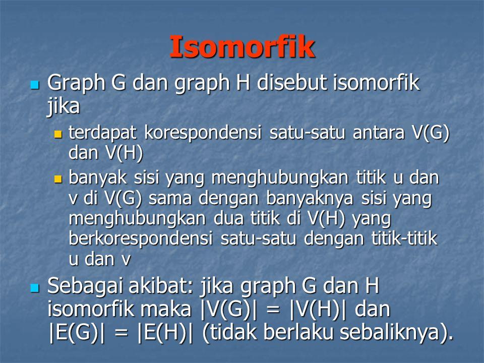 Isomorfik Graph G dan graph H disebut isomorfik jika Graph G dan graph H disebut isomorfik jika terdapat korespondensi satu-satu antara V(G) dan V(H)