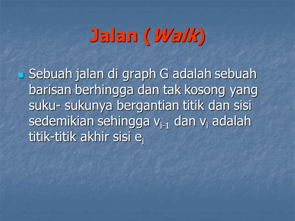 Jalan (Walk) Sebuah jalan di graph G adalah sebuah barisan berhingga dan tak kosong yang suku- sukunya bergantian titik dan sisi sedemikian sehingga v