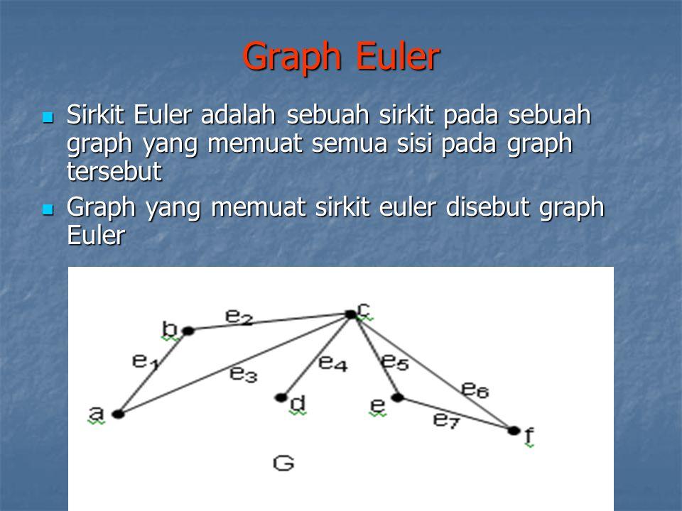 Graph Euler Sirkit Euler adalah sebuah sirkit pada sebuah graph yang memuat semua sisi pada graph tersebut Sirkit Euler adalah sebuah sirkit pada sebu