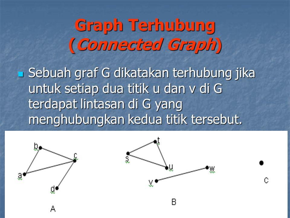 Graph Terhubung (Connected Graph) Sebuah graf G dikatakan terhubung jika untuk setiap dua titik u dan v di G terdapat lintasan di G yang menghubungkan