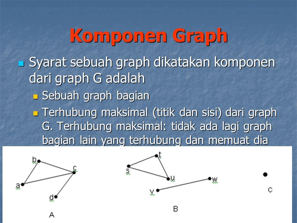 Komponen Graph Syarat sebuah graph dikatakan komponen dari graph G adalah Syarat sebuah graph dikatakan komponen dari graph G adalah Sebuah graph bagi