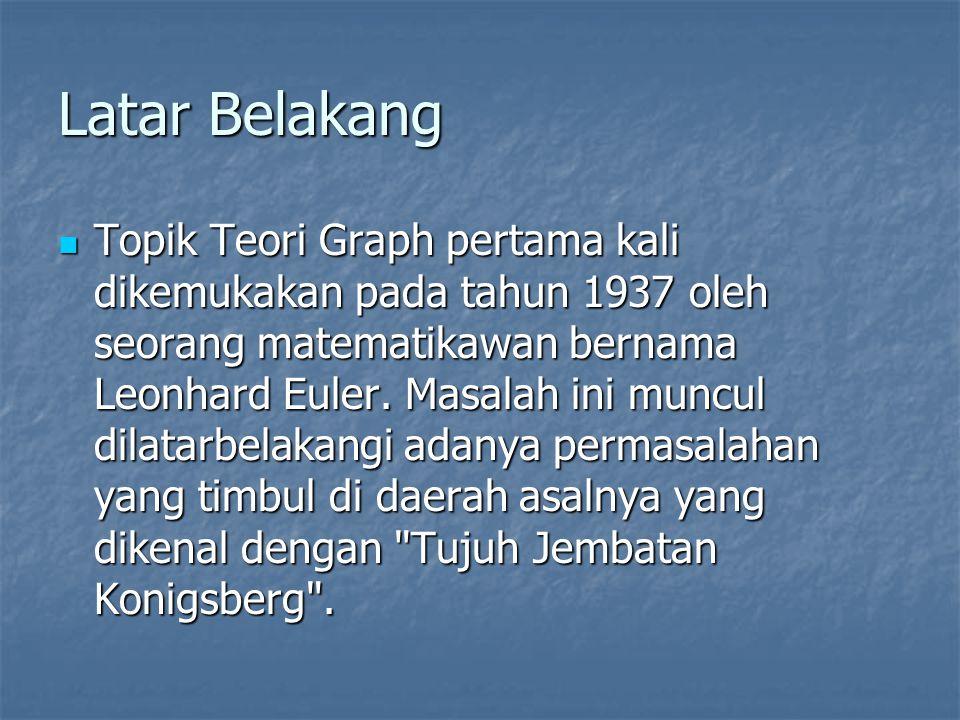 Latar Belakang Topik Teori Graph pertama kali dikemukakan pada tahun 1937 oleh seorang matematikawan bernama Leonhard Euler. Masalah ini muncul dilata