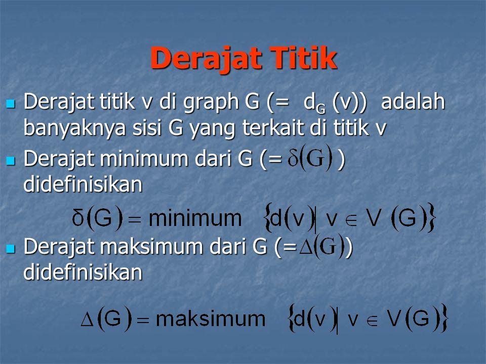 Derajat Titik Derajat titik v di graph G (= d G (v)) adalah banyaknya sisi G yang terkait di titik v Derajat titik v di graph G (= d G (v)) adalah ban