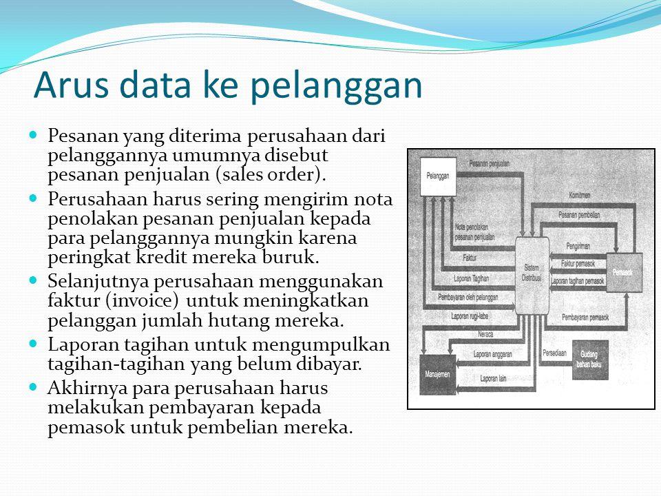 Arus data ke pelanggan Pesanan yang diterima perusahaan dari pelanggannya umumnya disebut pesanan penjualan (sales order).