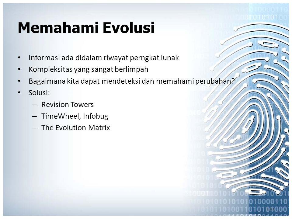 5.16 Memahami Evolusi Informasi ada didalam riwayat perngkat lunak Kompleksitas yang sangat berlimpah Bagaimana kita dapat mendeteksi dan memahami perubahan.