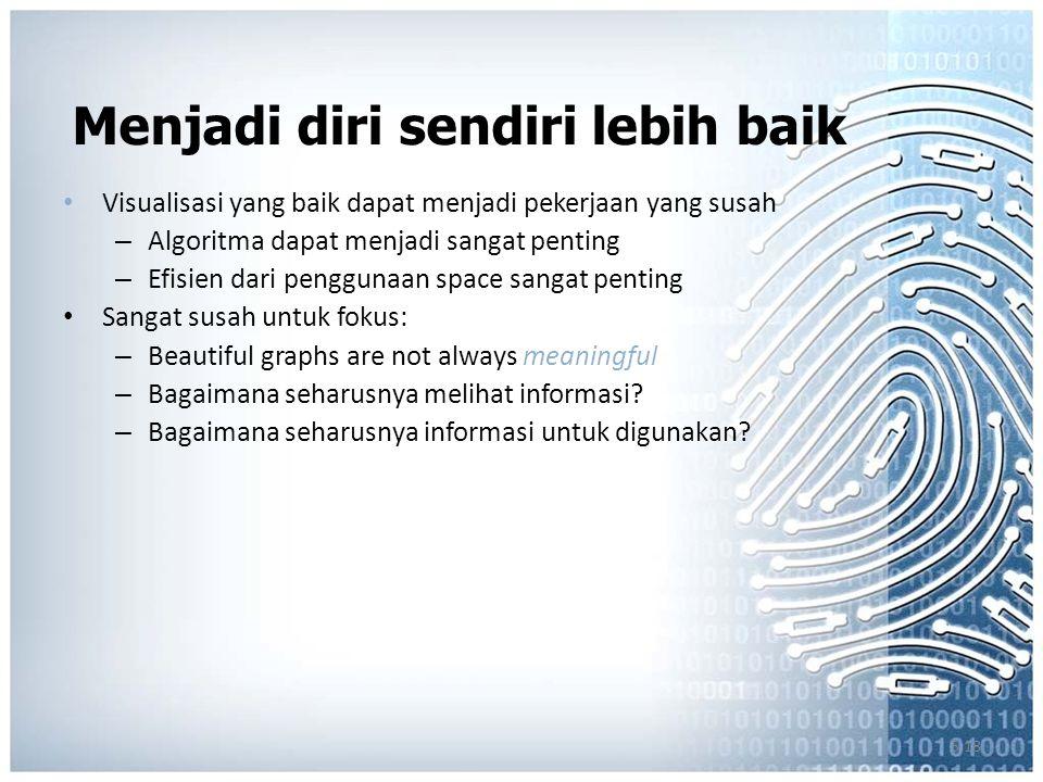 5.18 Menjadi diri sendiri lebih baik Visualisasi yang baik dapat menjadi pekerjaan yang susah – Algoritma dapat menjadi sangat penting – Efisien dari penggunaan space sangat penting Sangat susah untuk fokus: – Beautiful graphs are not always meaningful – Bagaimana seharusnya melihat informasi.
