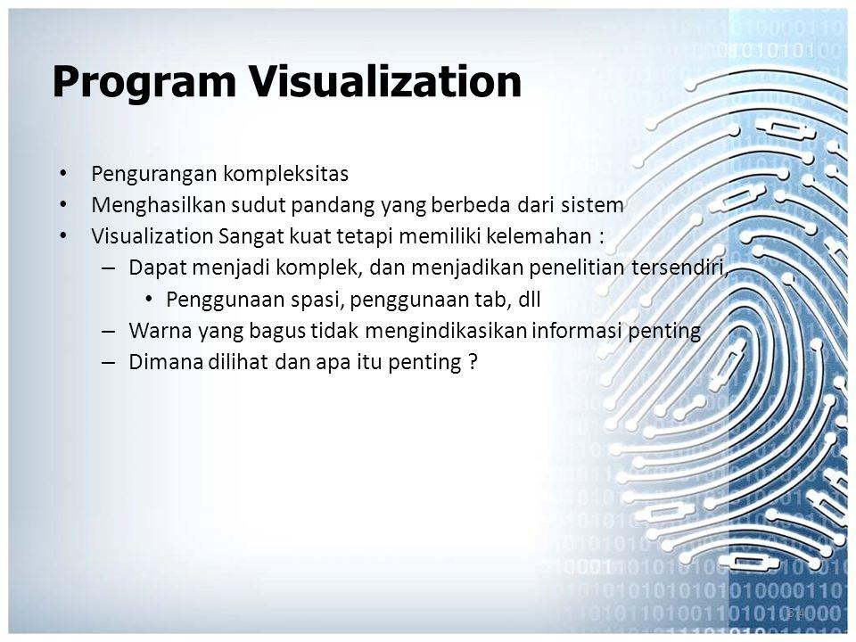 5.4 Program Visualization Pengurangan kompleksitas Menghasilkan sudut pandang yang berbeda dari sistem Visualization Sangat kuat tetapi memiliki kelemahan : – Dapat menjadi komplek, dan menjadikan penelitian tersendiri, Penggunaan spasi, penggunaan tab, dll – Warna yang bagus tidak mengindikasikan informasi penting – Dimana dilihat dan apa itu penting