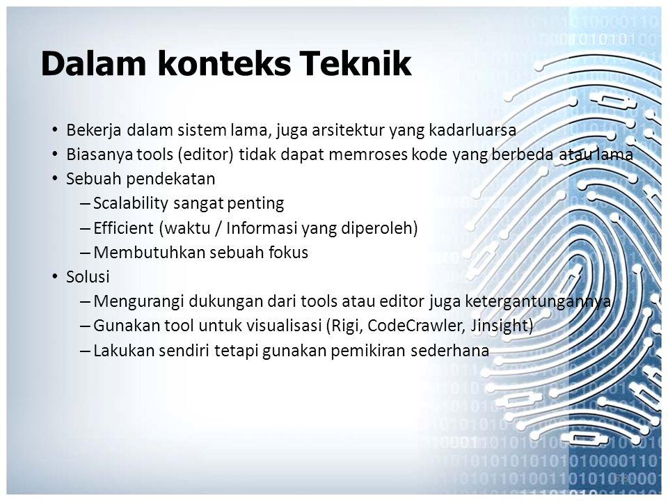 5.8 Dalam konteks Teknik Bekerja dalam sistem lama, juga arsitektur yang kadarluarsa Biasanya tools (editor) tidak dapat memroses kode yang berbeda atau lama Sebuah pendekatan – Scalability sangat penting – Efficient (waktu / Informasi yang diperoleh) – Membutuhkan sebuah fokus Solusi – Mengurangi dukungan dari tools atau editor juga ketergantungannya – Gunakan tool untuk visualisasi (Rigi, CodeCrawler, Jinsight) – Lakukan sendiri tetapi gunakan pemikiran sederhana