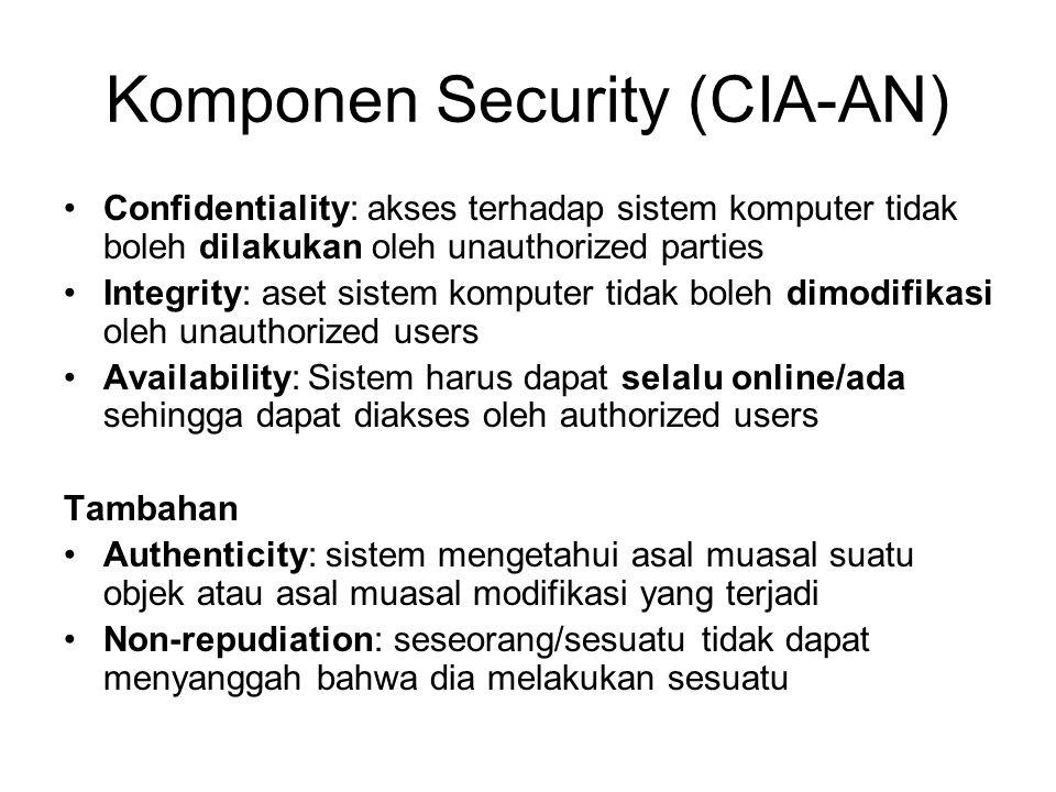 Ancaman Ancaman (threat) adalah: –Seseorang, sesuatu, kejadian atau ide yang menimbulkan bahaya bagi suatu aset –Threat muncul dari vulnerability (kelemahan sistem & desain) Serangan (attack) adalah realisasi dari threat.