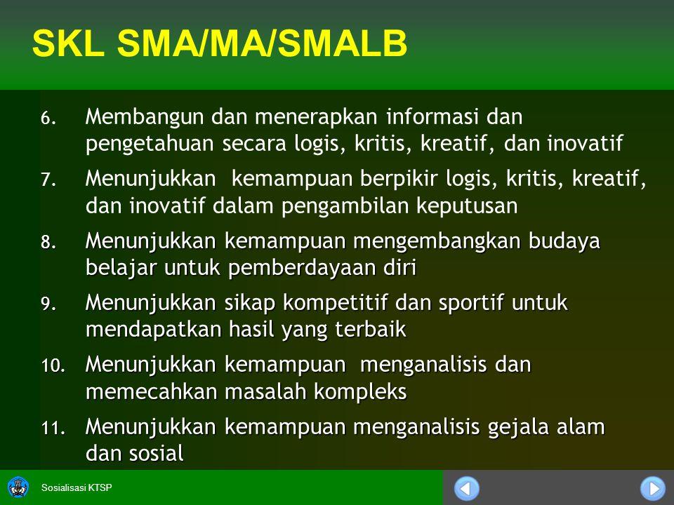 Sosialisasi KTSP SKL SMA/MA/SMALB 6. 6.