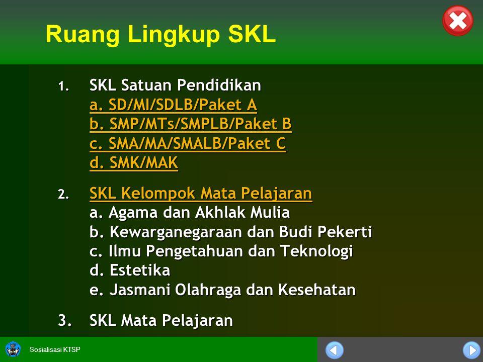 Sosialisasi KTSP 1. SKL Satuan Pendidikan a. SD/MI/SDLB/Paket A a.
