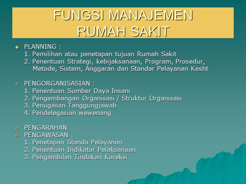  PLANNING : 1. Pemilihan atau penetapan tujuan Rumah Sakit 2. Penentuan Strategi, kebijaksanaan, Program, Prosedur, Metode, Sistem, Anggaran dan Stan