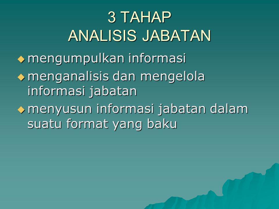3 TAHAP ANALISIS JABATAN  mengumpulkan informasi  menganalisis dan mengelola informasi jabatan  menyusun informasi jabatan dalam suatu format yang