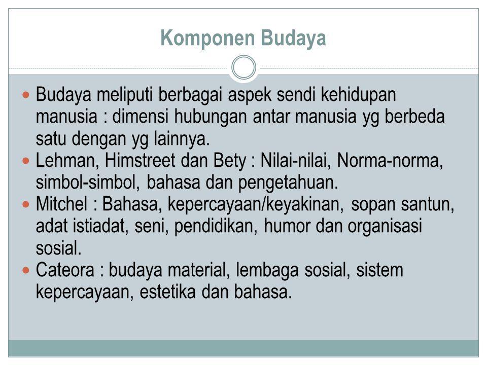 Komponen Budaya Budaya meliputi berbagai aspek sendi kehidupan manusia : dimensi hubungan antar manusia yg berbeda satu dengan yg lainnya. Lehman, Him