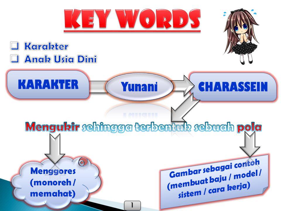 CHARASSEIN Menggores (monoreh / memahat) KARAKTER 1 1