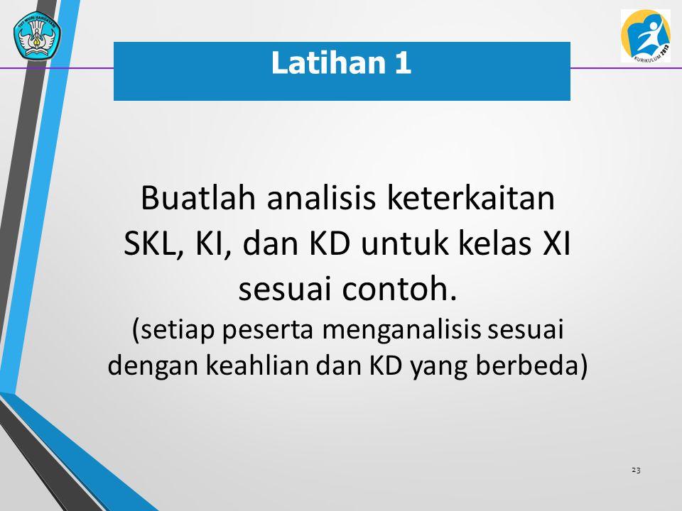 23 Buatlah analisis keterkaitan SKL, KI, dan KD untuk kelas XI sesuai contoh. (setiap peserta menganalisis sesuai dengan keahlian dan KD yang berbeda)