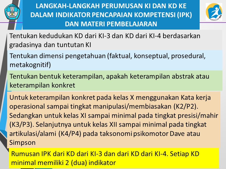 29 LANGKAH-LANGKAH PERUMUSAN KI DAN KD KE DALAM INDIKATOR PENCAPAIAN KOMPETENSI (IPK) DAN MATERI PEMBELAJARAN Tentukan kedudukan KD dari KI-3 dan KD d