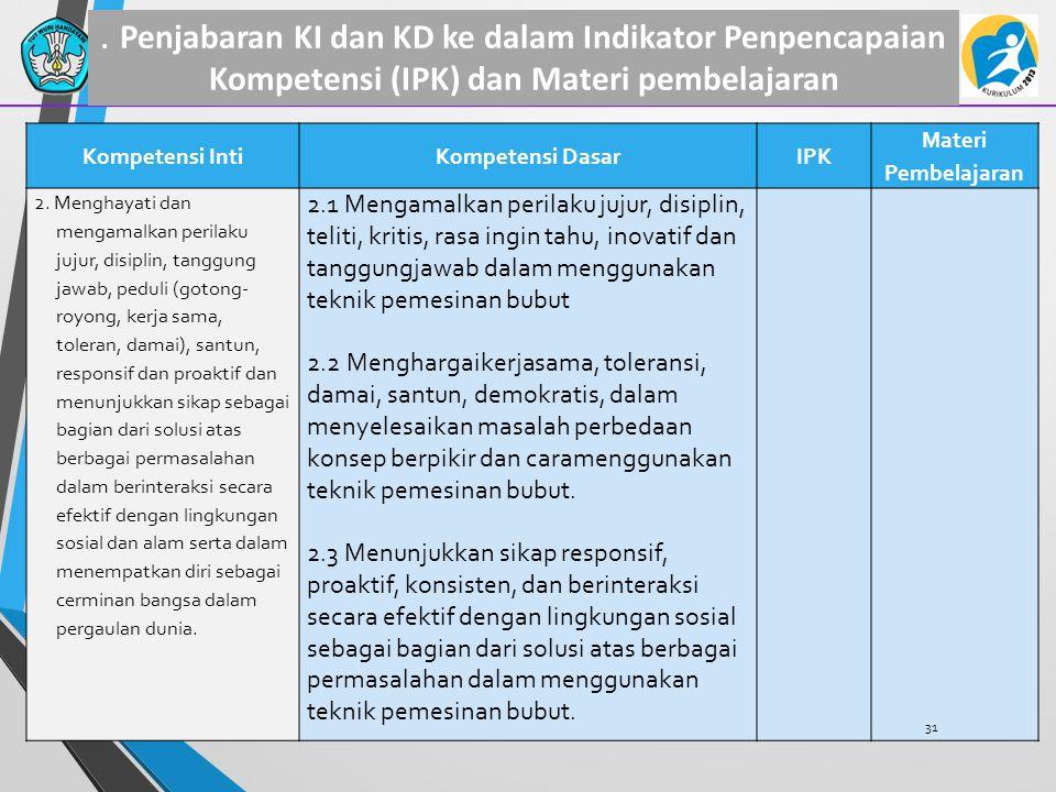 . Penjabaran KI dan KD ke dalam Indikator Penpencapaian Kompetensi (IPK) dan Materi pembelajaran Kompetensi IntiKompetensi DasarIPK Materi Pembelajara