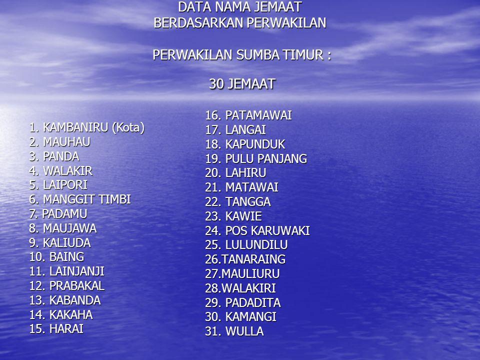 GEREJA KEMAH INJIL INDONESIA DAERAH KUPANG – NTT PENYEBARAN JEMAAT GKII DAERAH KUPANG NTT DI BAGI DALAM 4 PERWAKILAN DAERAH 1.