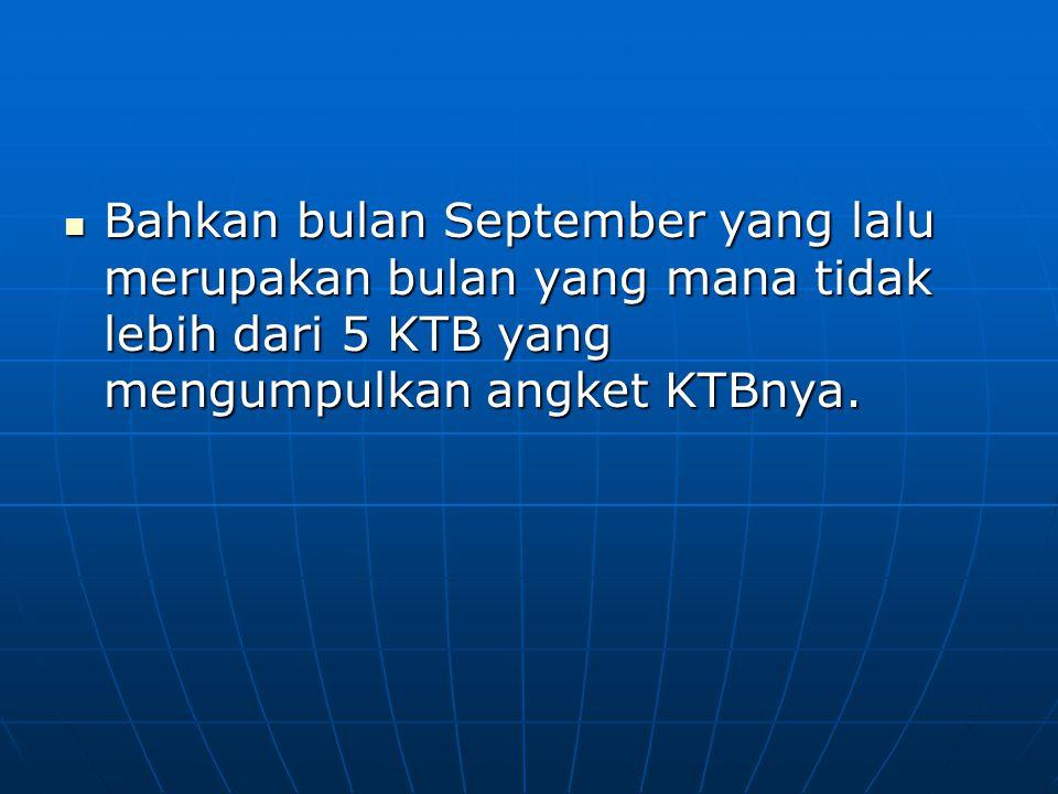 Bahkan bulan September yang lalu merupakan bulan yang mana tidak lebih dari 5 KTB yang mengumpulkan angket KTBnya. Bahkan bulan September yang lalu me