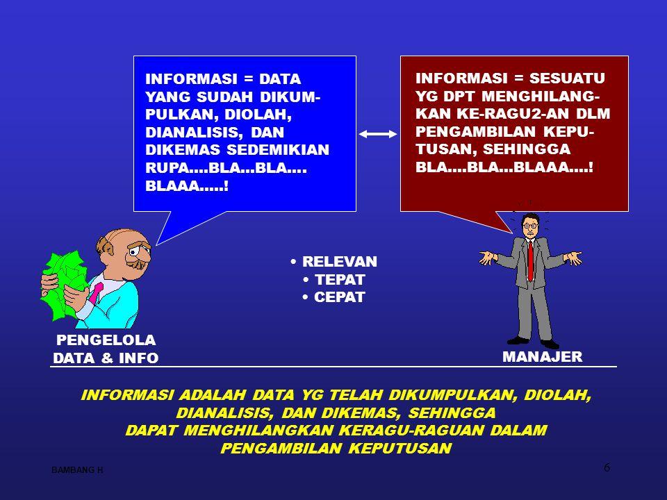 6 INFORMASI = DATA YANG SUDAH DIKUM- PULKAN, DIOLAH, DIANALISIS, DAN DIKEMAS SEDEMIKIAN RUPA….BLA…BLA…. BLAAA…..! INFORMASI = SESUATU YG DPT MENGHILAN