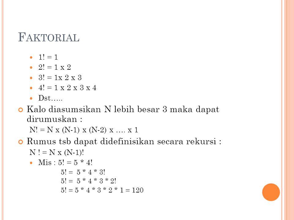 F AKTORIAL 1! = 1 2! = 1 x 2 3! = 1x 2 x 3 4! = 1 x 2 x 3 x 4 Dst….. Kalo diasumsikan N lebih besar 3 maka dapat dirumuskan : N! = N x (N-1) x (N-2) x