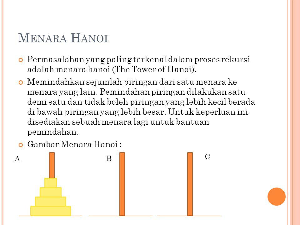 M ENARA H ANOI Permasalahan yang paling terkenal dalam proses rekursi adalah menara hanoi (The Tower of Hanoi).