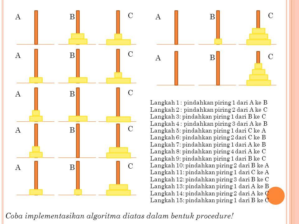 A B C A B C A B C A B C A B C A B C A B C Langkah 1 : pindahkan piring 1 dari A ke B Langkah 2 : pindahkan piring 2 dari A ke C Langkah 3: pindahkan piring 1 dari B ke C Langkah 4 : pindahkan piring 3 dari A ke B Langkah 5: pindahkan piring 1 dari C ke A Langkah 6: pindahkan piring 2 dari C ke B Langkah 7: pindahkan piring 1 dari A ke B Langkah 8: pindahkan piring 4 dari A ke C Langkah 9: pindahkan piring 1 dari B ke C Langkah 10: pindahkan piring 2 dari B ke A Langkah 11: pindahkan piring 1 dari C ke A Langkah 12: pindahkan piring 3 dari B ke C Langkah 13: pindahkan piring 1 dari A ke B Langkah 14: pindahkan piring 2 dari A ke C Langkah 15: pindahkan piring 1 dari B ke C Coba implementasikan algoritma diatas dalam bentuk procedure!