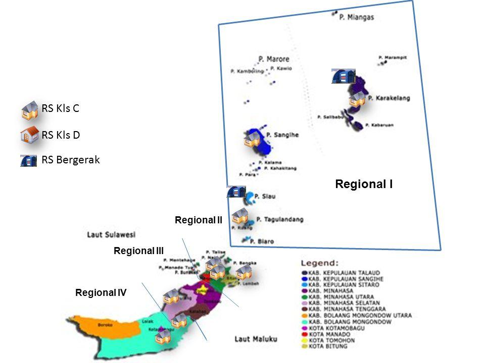 RS Kls C RS Kls D RS Bergerak Regional I Regional II Regional III Regional IV