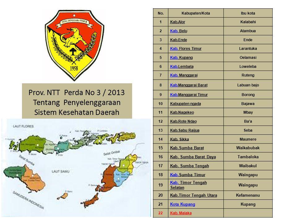 Prov. NTT Perda No 3 / 2013 Tentang Penyelenggaraan Sistem Kesehatan Daerah No.Kabupaten/KotaIbu kota 1Kab.AlorKalabahi 2Kab.Kab. BeluAtambua 3Kab.End